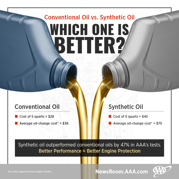 Oil-Quality-Infographic-2.png