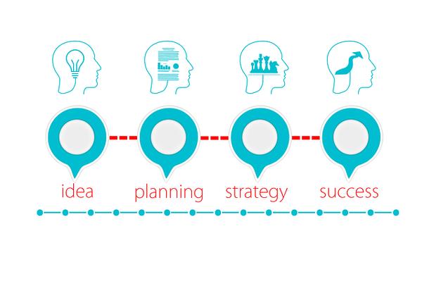 idea, planning, strategy, success