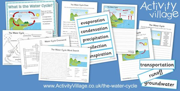 Learn about the water cycle