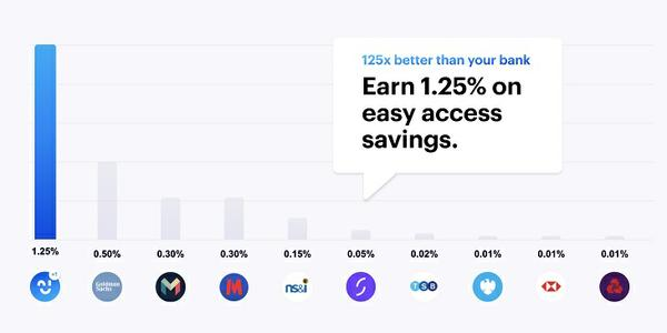 Use Chip to earn 1.25% on your savings