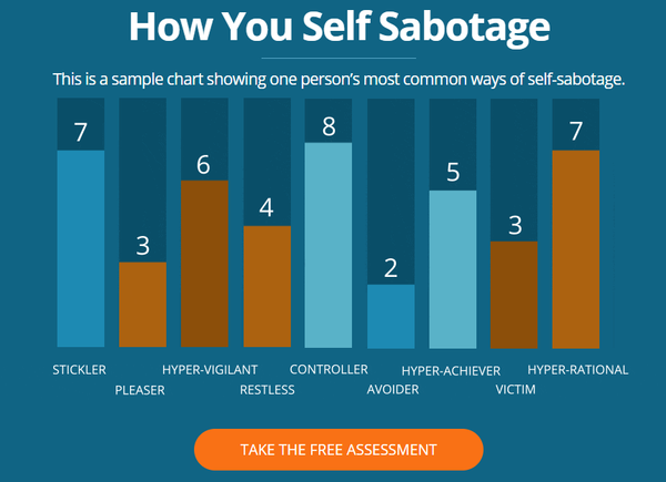 How you self sabotage