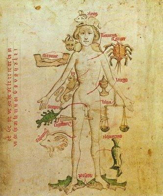 Homo Zodiacus