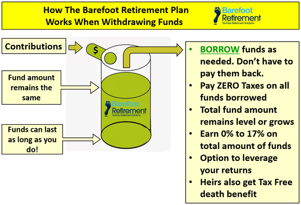 How To Retire With A LIFETIME, TAX FREE Income