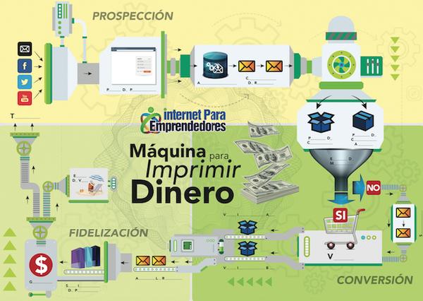 Maquina De Dinero