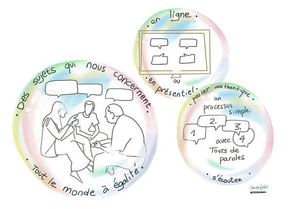 Disséminer la culture du Dialogue