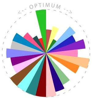 color_wheel_graph.jpg