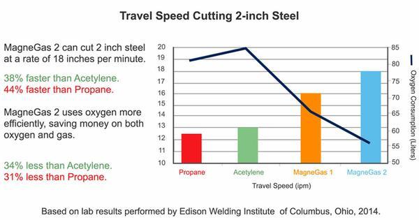 MNGA Cutting Chart