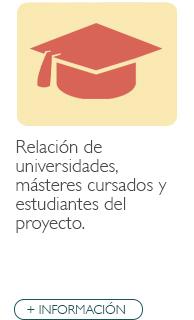 Relación de universidades, ...