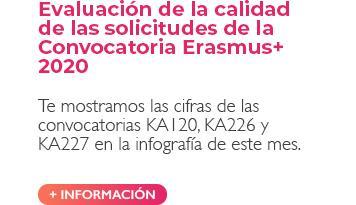 Evaluación de la calidad de las solicitudes de la Convocatoria Erasmus+ 2020