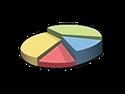 AWeber and SurveyMethods