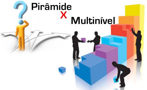 Marketing de Rede é um esquema de pirâmides?